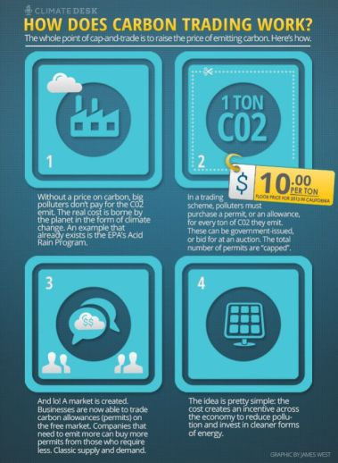 carbonprice_infographic4_640px_2.img_assist_custom-640x875